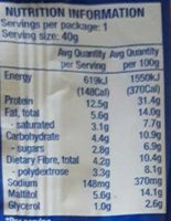 Protein Fx Lo Carb - Nutrition facts