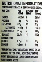 Cherry More - Nutrition facts