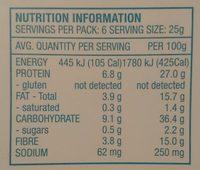 Roasted Fav-Va Beans - Nutrition facts