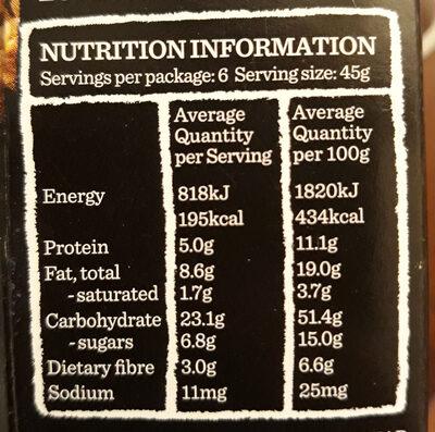 Carman's Super Berry Muesli Bars - Informations nutritionnelles - en