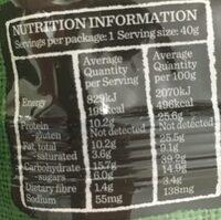 Protein yogurt & nut - Nutrition facts