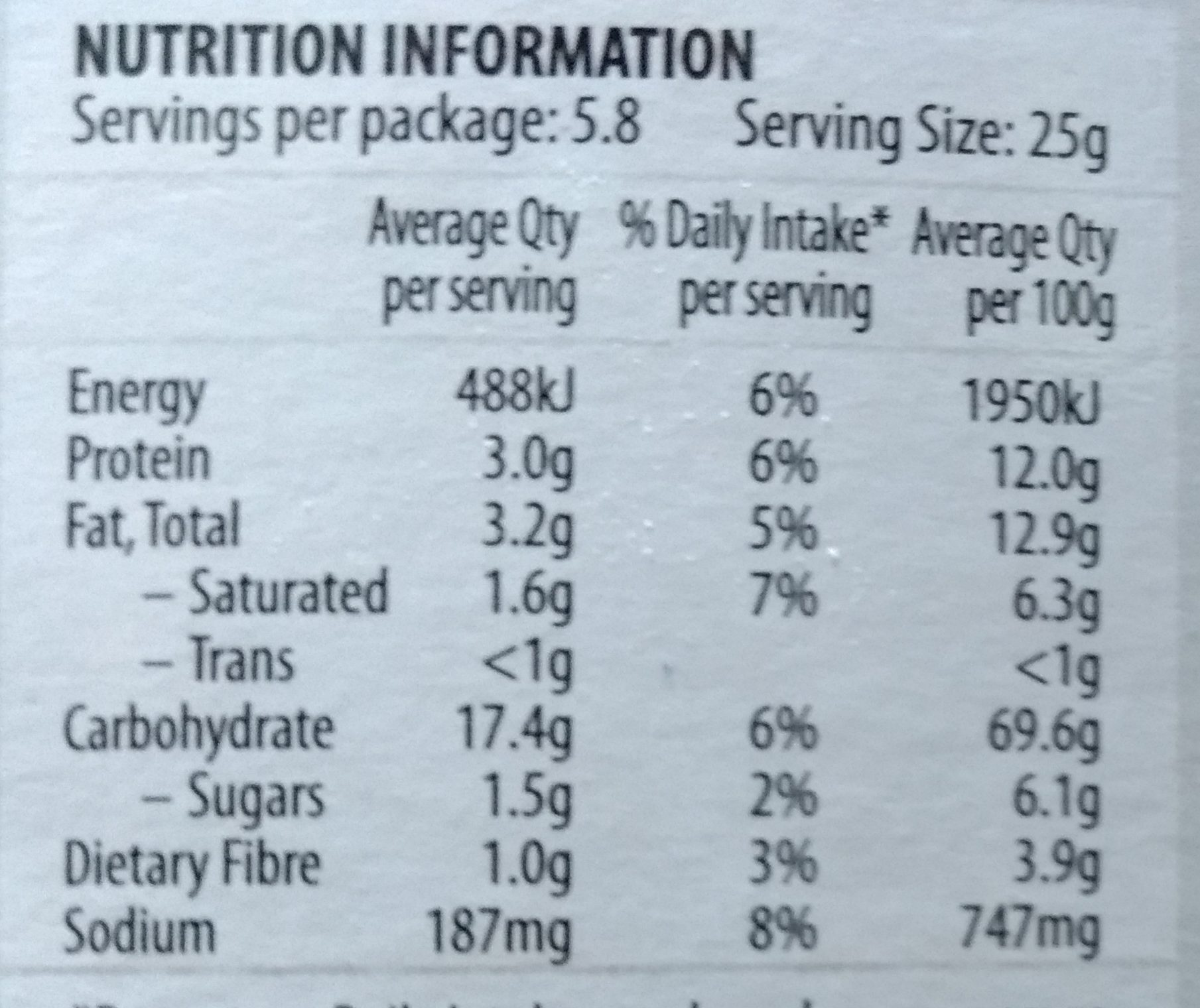 Lavosh bites - Nutrition facts