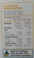 Energise Korean Chicken - Nutrition facts - en