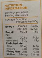 Balanced Butter Chicken - Nutrition facts - en