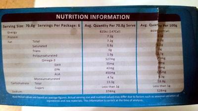 Sustainable Harvest Tempura Battered Natural Fish Fillets - Informations nutritionnelles