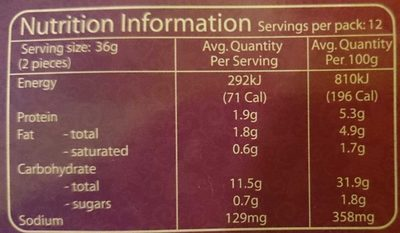 Thai Spring Rolls - Nutrition facts