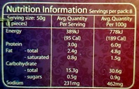 Seafood Dumplings - Nutrition facts - en