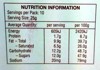 Lindt Easter Selection - Nutrition facts