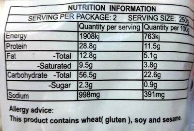 Chicken & Mushroom Dumplings - Nutrition facts - en