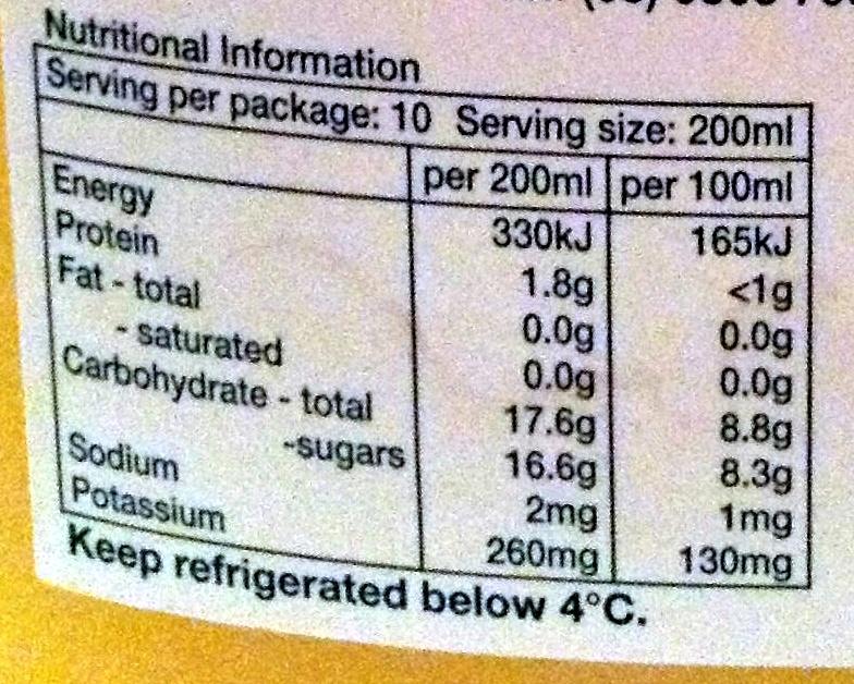 Orange Juice - Nutrition facts