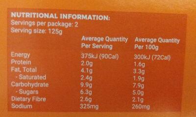 Jackfruit Massaman Curry - Informations nutritionnelles - en