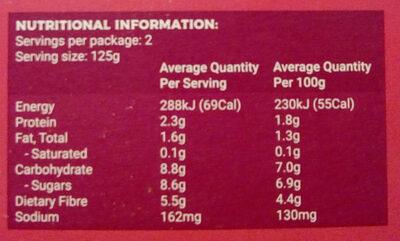 Jackfruit Tex Mex - Nutrition facts - en