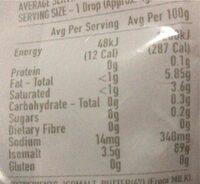 Choco drops - Nutrition facts - en