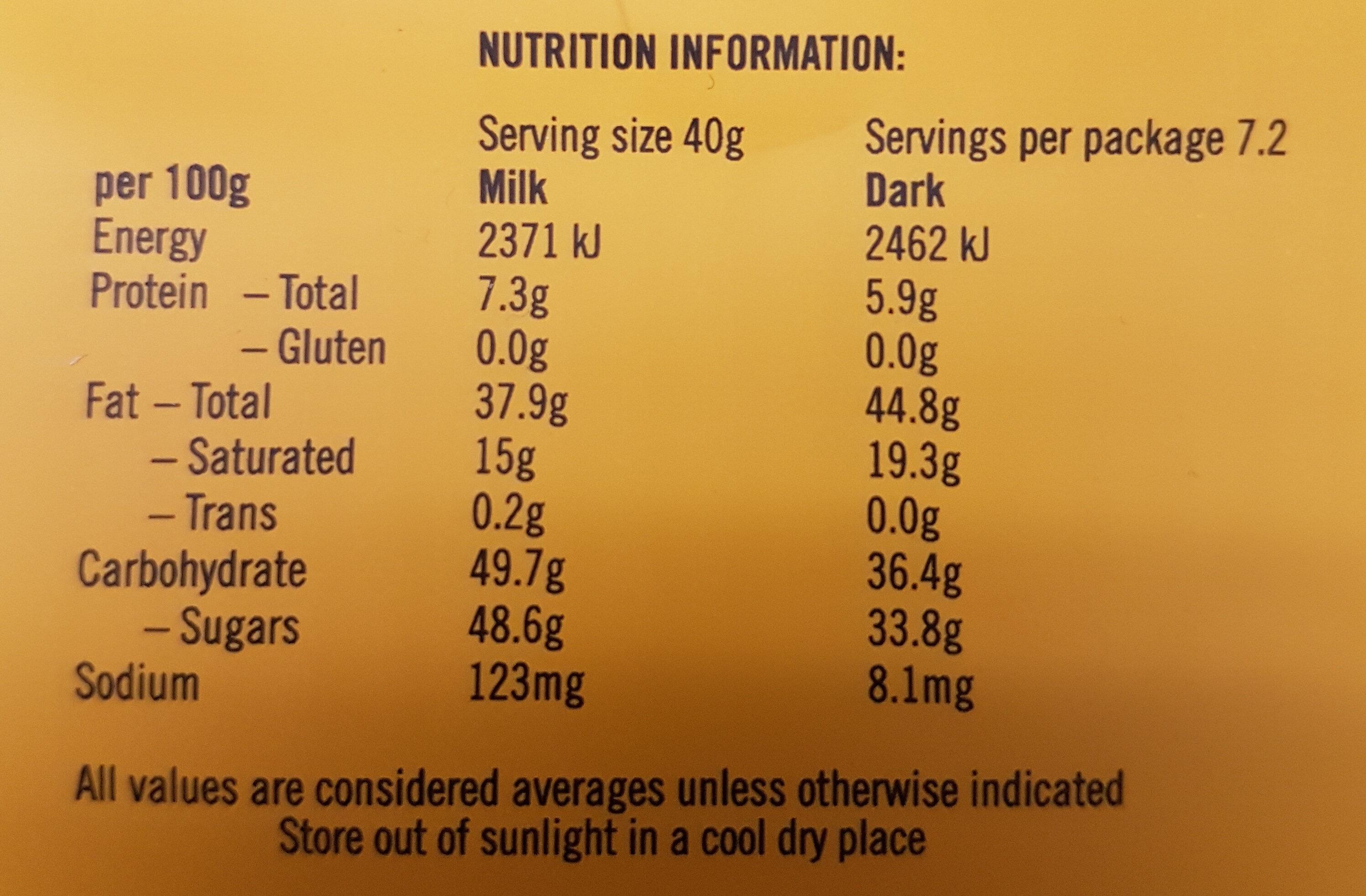 Macadamia Nuts - Informations nutritionnelles - en