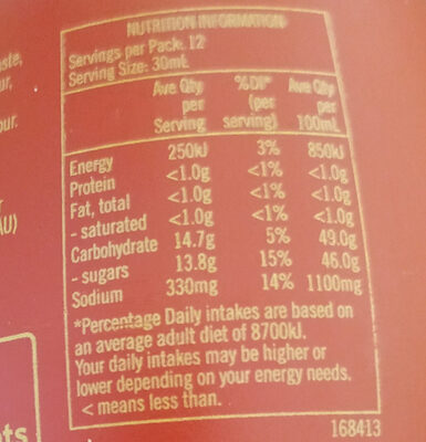 BBQ Sauce - Nutrition facts - en