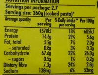 Latina Fresh Egg Fettuccine - Nutrition facts