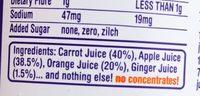 Nothing but carrots - Ingrediënten - en
