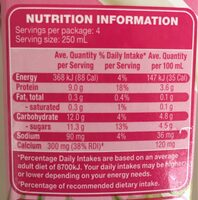 Nothing but - Nutrition facts - en