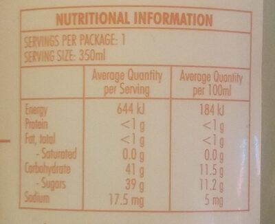 Orange Juice - Voedingswaarden