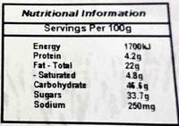 Carrot Cake - Nutrition facts