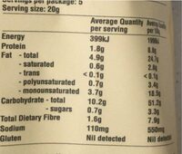 Popcorn - Nutrition facts - en