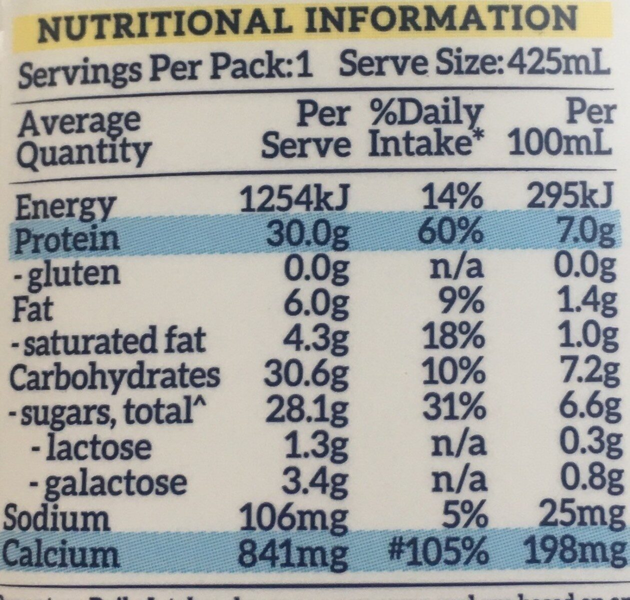 Breakfast Smoothie - Banana - Nutrition facts - en