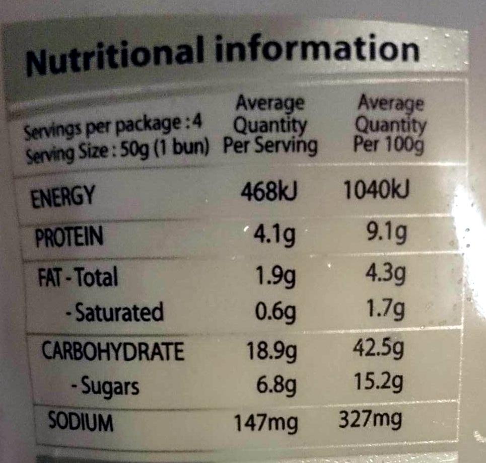 BBQ Pork Buns - Nutrition facts