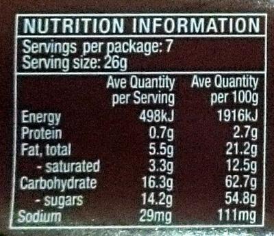 7 Mini Battengergs - Nutrition facts