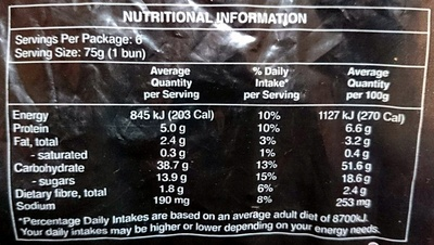 Traditional Hot Cross Buns - Informations nutritionnelles
