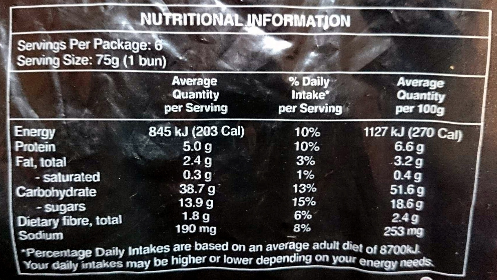 Traditional Hot Cross Buns - Nutrition facts - en
