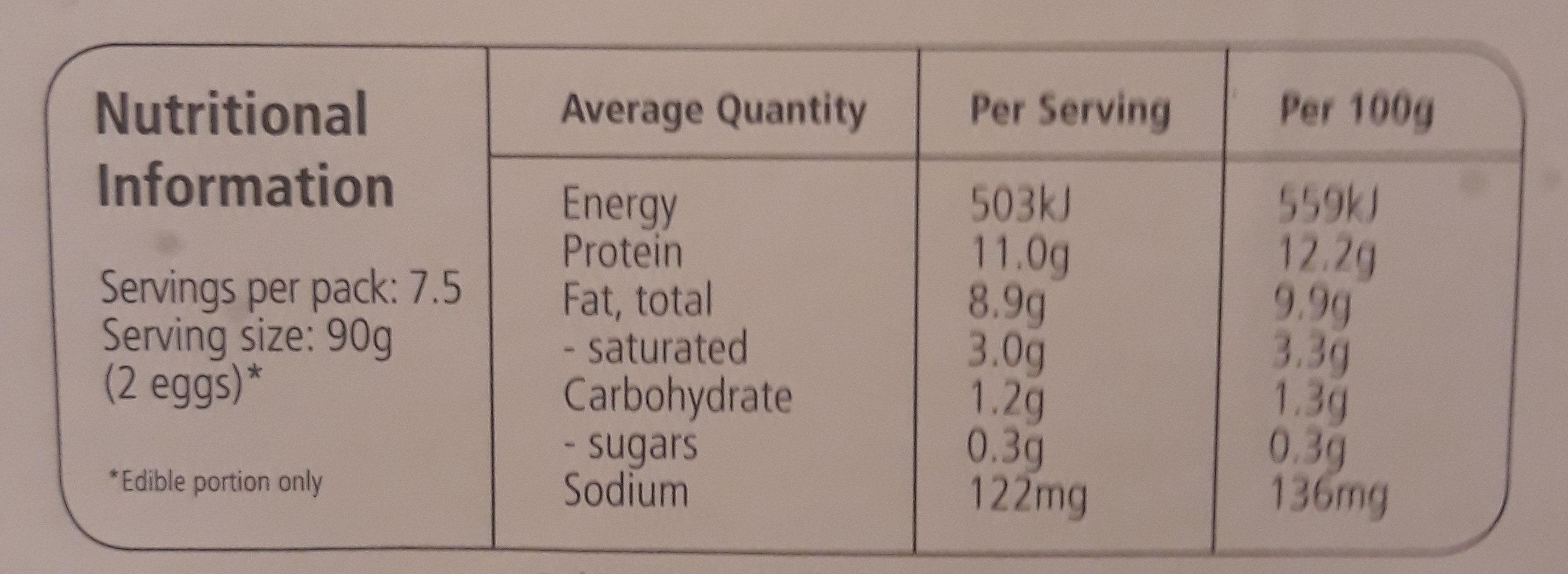 Gourmet Breakfast Free Range Large Eggs - Nutrition facts - en