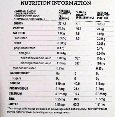 Australian Tiger Prawns - Nutrition facts