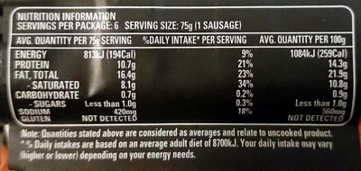 Beef Sausages With Bush Tomato - Nutrition facts