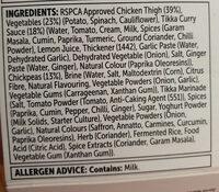 Chicken Tikka - Ingredients - en