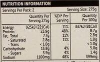 Chicken Tikka - Nutrition facts - en
