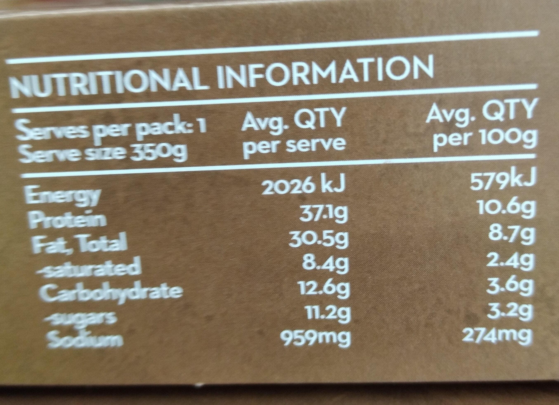 Lamb Rogan Josh - Nutrition facts - en