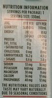 King Coconut Water - Nutrition facts - en