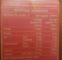 strawberry Milk - Ingredients
