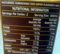 Iced Coffee - Nutrition facts