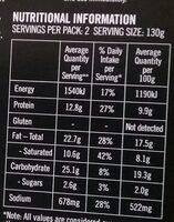 Jase's kitchen gluten free sausage rolls - Nutrition facts - en