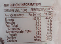 Organic Blueberry Burst Yogurt - Nutrition facts - en