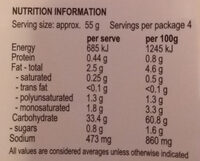 Gluten Free Pizza Base - Nutrition facts