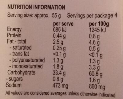 Gluten Free Pizza Base - Nutrition facts - en