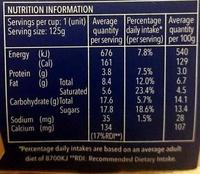 Ultimate Greek Black Cherry - Informations nutritionnelles