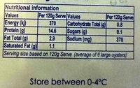 Sydney City Oysters Fresh Sydney Rock Oysters - Nutrition facts