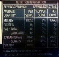 Orange Crush - Informations nutritionnelles