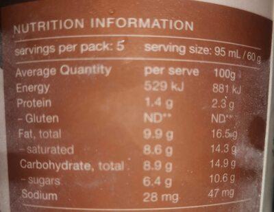 Pana Organic Double Chocolate - Informations nutritionnelles - en