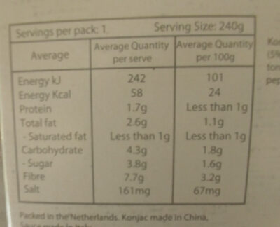 READY MEAL - Informations nutritionnelles