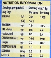 Fruit Sticks - Nutrition facts - en