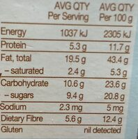 Dark cacao - Nutrition facts - en